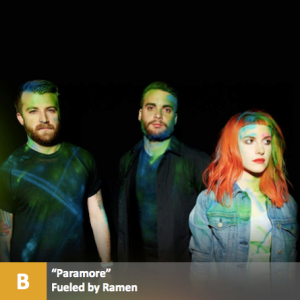 Paramore - %22Paramore%22 with score